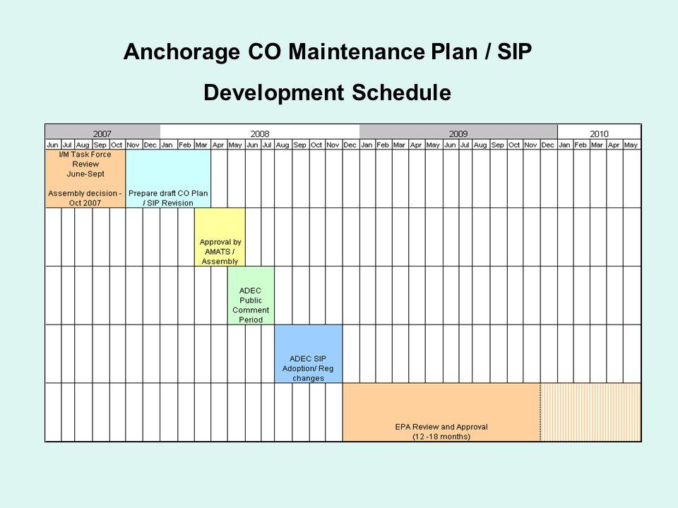 Anchorage CO Maintenance Plan / SIP Development Schedule