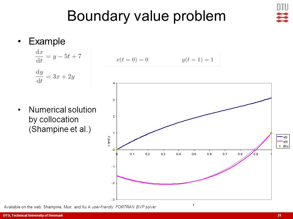 DTU, Technical University of Denmark 21 Boundary value problem Example Numerical solution by collocation (Shampine et al.) Available on the web: Shamp