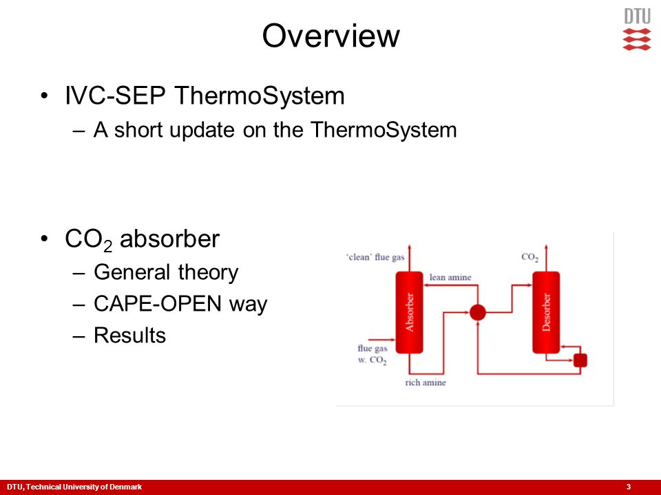 DTU, Technical University of Denmark 3 Overview IVC-SEP ThermoSystem –A short update on the ThermoSystem CO 2 absorber –General theory –CAPE-OPEN way –Results