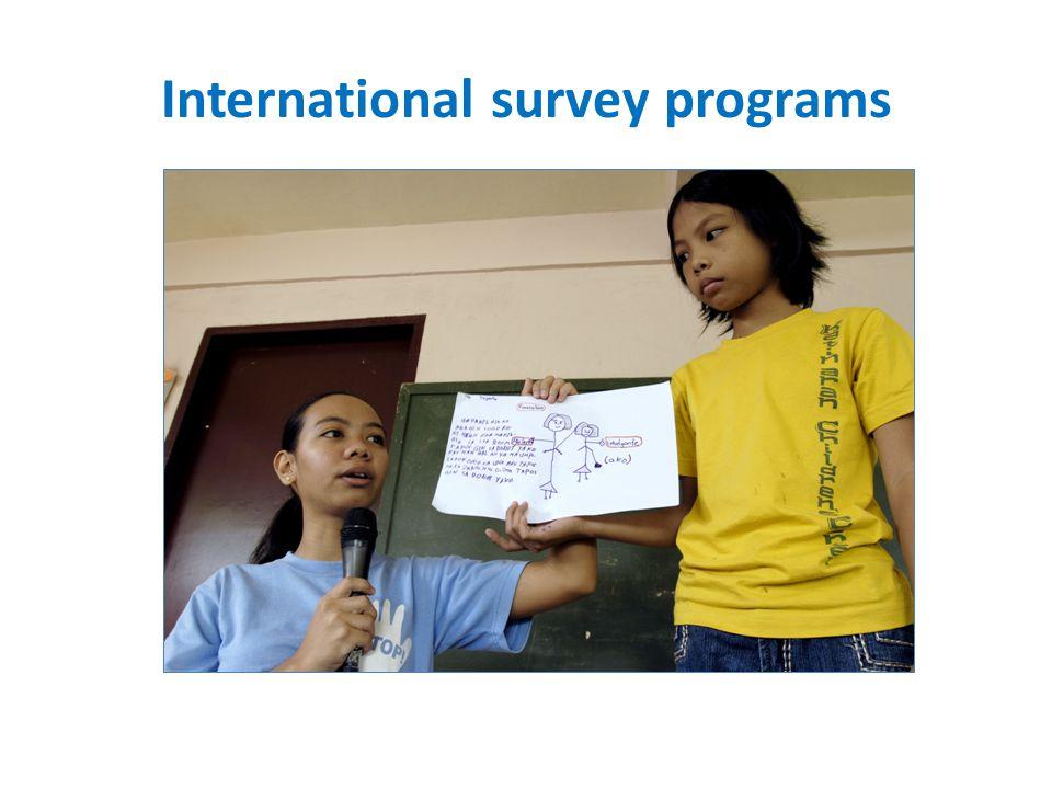 International survey programs