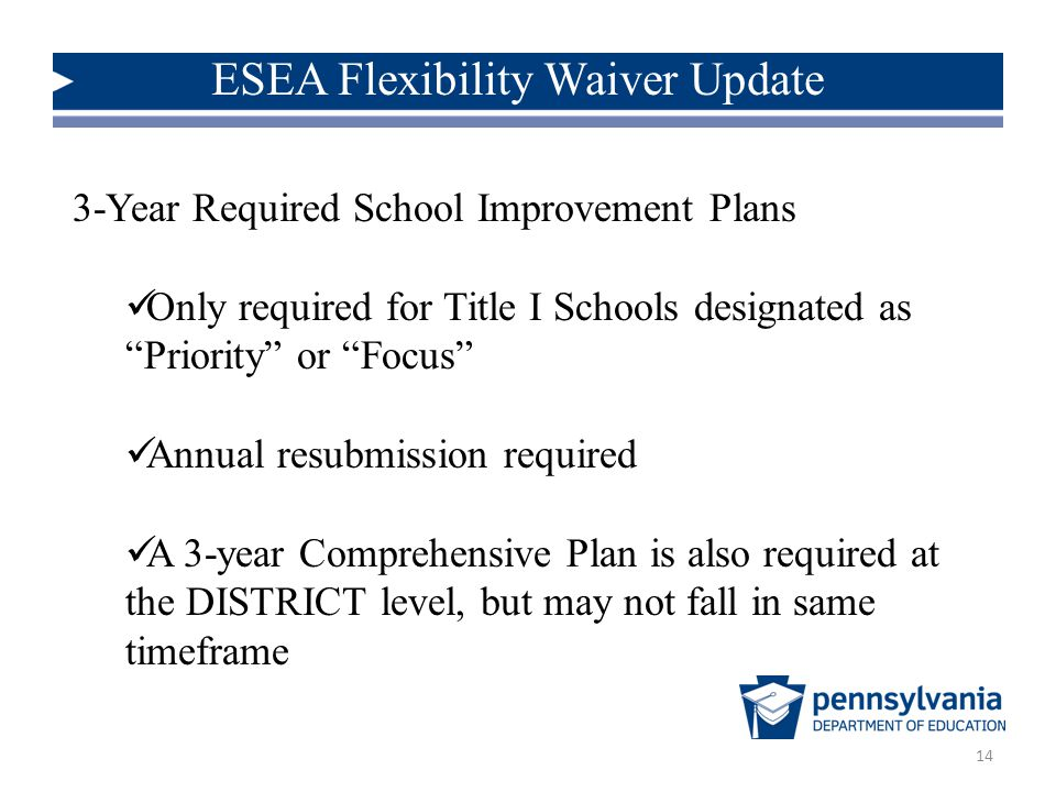 ESEA Flexibility Waiver Update 14 3-Year Required School Improvement Plans Only required for Title I Schools designated as Priority or Focus Annual resubmission required A 3-year Comprehensive Plan is also required at the DISTRICT level, but may not fall in same timeframe