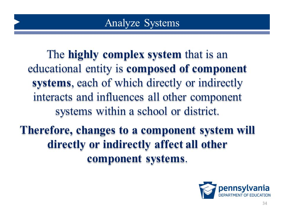 34 Analyze Systems The highly complex system that is an educational entity is composed of component systems, each of which directly or indirectly interacts and influences all other component systems within a school or district.