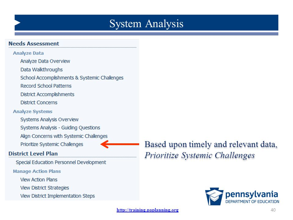 40 System Analysis http://training.paplanning.org Based upon timely and relevant data, Prioritize Systemic Challenges