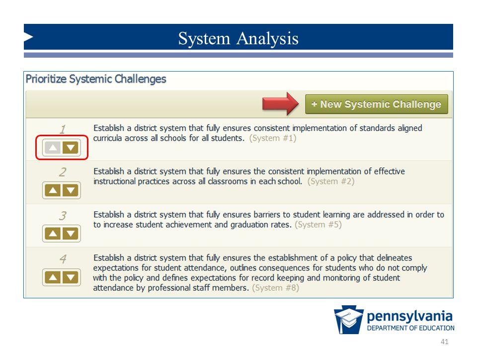 41 System Analysis