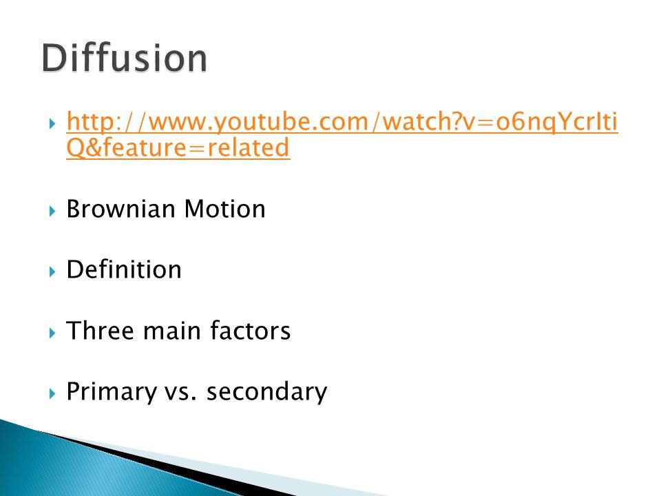  http://www.youtube.com/watch v=o6nqYcrIti Q&feature=related http://www.youtube.com/watch v=o6nqYcrIti Q&feature=related  Brownian Motion  Definition  Three main factors  Primary vs.