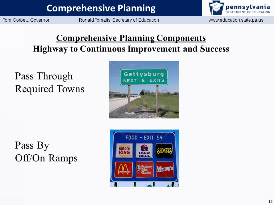www.education.state.pa.us Presentation Title (Master View) Tom Corbett, Governor Ronald Tomalis, Secretary of Education www.education.state.pa.us 19 Comprehensive Planning Pass Through Required Towns Pass By Off/On Ramps Comprehensive Planning Components Highway to Continuous Improvement and Success