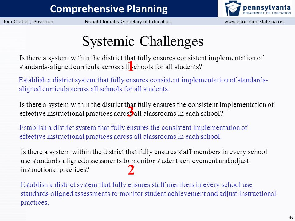 www.education.state.pa.us Presentation Title (Master View) Tom Corbett, Governor Ronald Tomalis, Secretary of Education www.education.state.pa.us 46 Comprehensive Planning Systemic Challenges Is there a system within the district that fully ensures consistent implementation of standards-aligned curricula across all schools for all students.