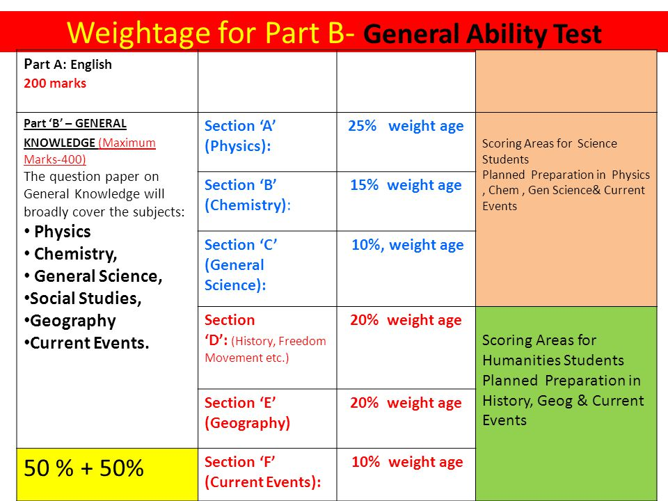 General Ability Syllabus Preparing for Paper 2: General Ability – 600 marks Part B: General Knowledge 400 marks The GK test is for 400 marks and will check a candidate's general understanding and his insight into the Current Affairs within the country and outside.