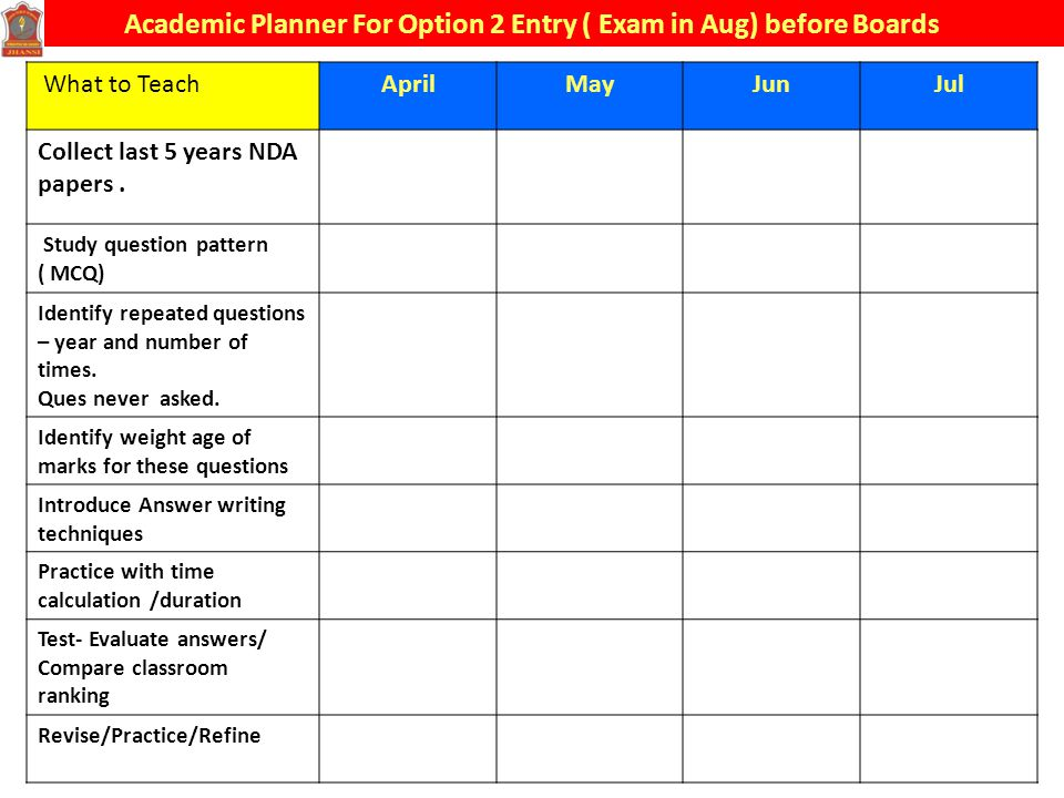How to Plan ?AprilMayJunJul No of Preparation Days/No of hours Subjects to be covered Topics to be covered no of period Dates scheduled Teachers detailed Date for Mock tests Feedback/Doubt Clearing Revision dates Academic Planner NDA Exam in Aug when in class XII