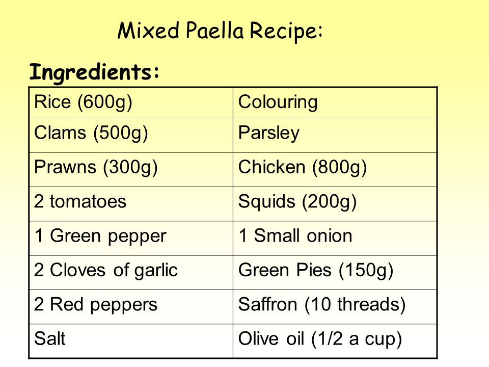 Mixed Paella Recipe: Ingredients: Rice (600g)Colouring Clams (500g)Parsley Prawns (300g)Chicken (800g) 2 tomatoesSquids (200g) 1 Green pepper1 Small o