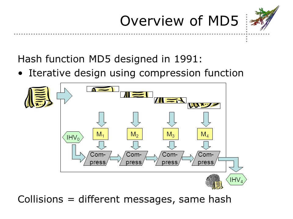 Overview of MD5 Hash function MD5 designed in 1991: Iterative design using compression function Collisions = different messages, same hash M1M1 M2M2 M3M3 M4M4 IHV 0 Com- press IHV 4