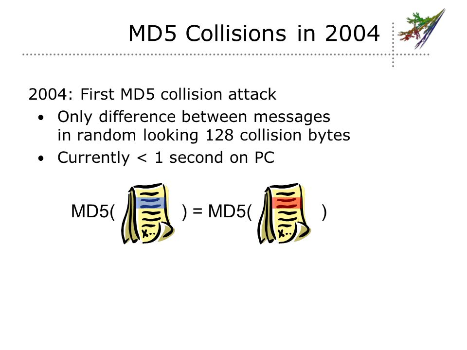 MD5 Collisions in 2004 2004: First MD5 collision attack Only difference between messages in random looking 128 collision bytes Currently < 1 second on PC MD5() = MD5()