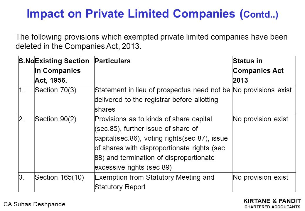 KIRTANE & PANDIT CHARTERED ACCOUTANTS CA Suhas Deshpande Impact on Private Limited Companies ( Contd..) The following provisions which exempted privat