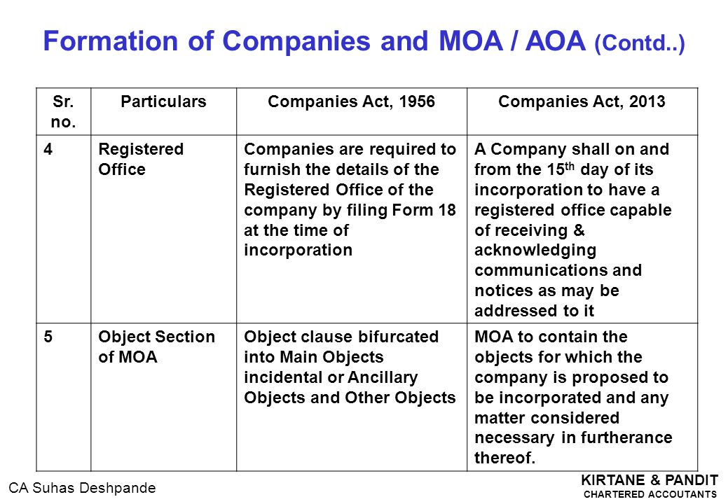 KIRTANE & PANDIT CHARTERED ACCOUTANTS CA Suhas Deshpande Sr. no. ParticularsCompanies Act, 1956Companies Act, 2013 4Registered Office Companies are re