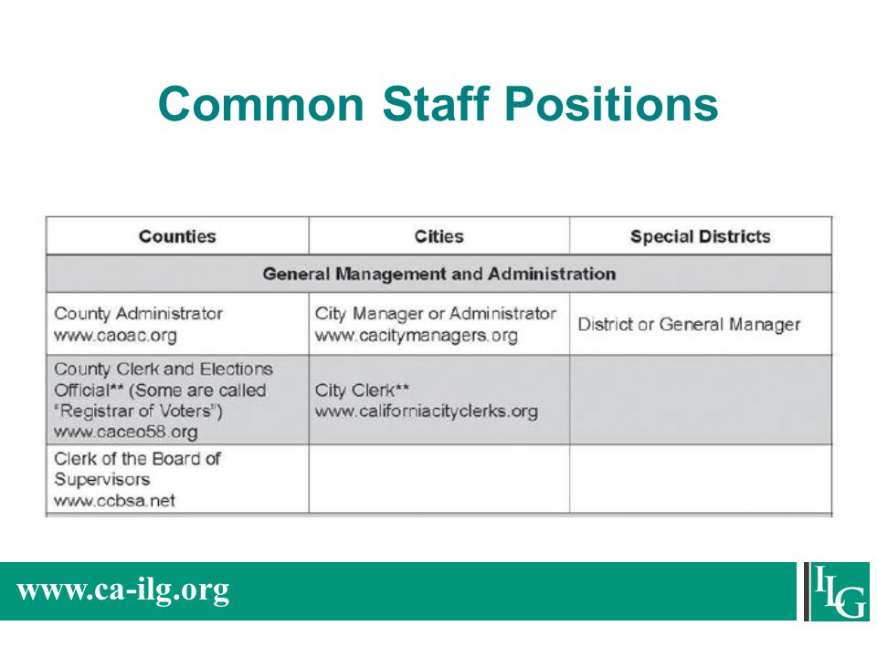 Common Staff Positions