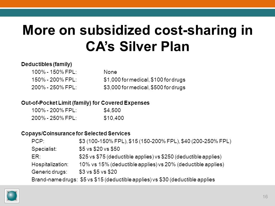 More on subsidized cost-sharing in CA's Silver Plan Deductibles (family) 100% - 150% FPL: None 150% - 200% FPL: $1,000 for medical, $100 for drugs 200% - 250% FPL: $3,000 for medical, $500 for drugs Out-of-Pocket Limit (family) for Covered Expenses 100% - 200% FPL: $4,500 200% - 250% FPL: $10,400 Copays/Coinsurance for Selected Services PCP: $3 (100-150% FPL), $15 (150-200% FPL), $40 (200-250% FPL) Specialist: $5 vs $20 vs $50 ER: $25 vs $75 (deductible applies) vs $250 (deductible applies) Hospitalization: 10% vs 15% (deductible applies) vs 20% (deductible applies) Generic drugs: $3 vs $5 vs $20 Brand-name drugs: $5 vs $15 (deductible applies) vs $30 (deductible applies 16