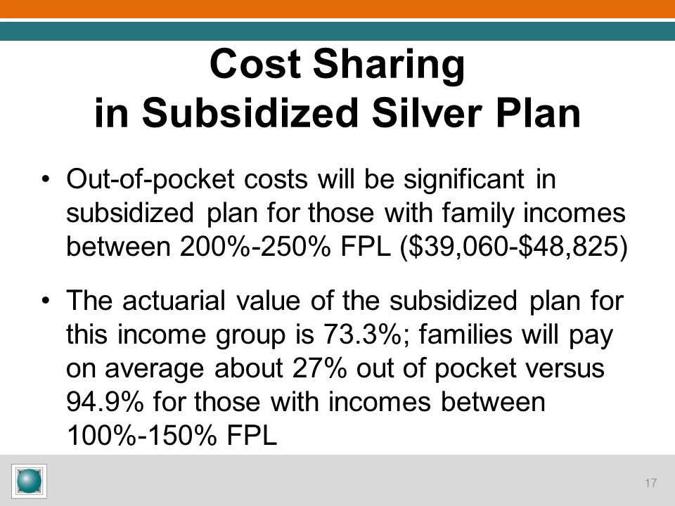 Cost Sharing in Subsidized Silver Plan Out-of-pocket costs will be significant in subsidized plan for those with family incomes between 200%-250% FPL