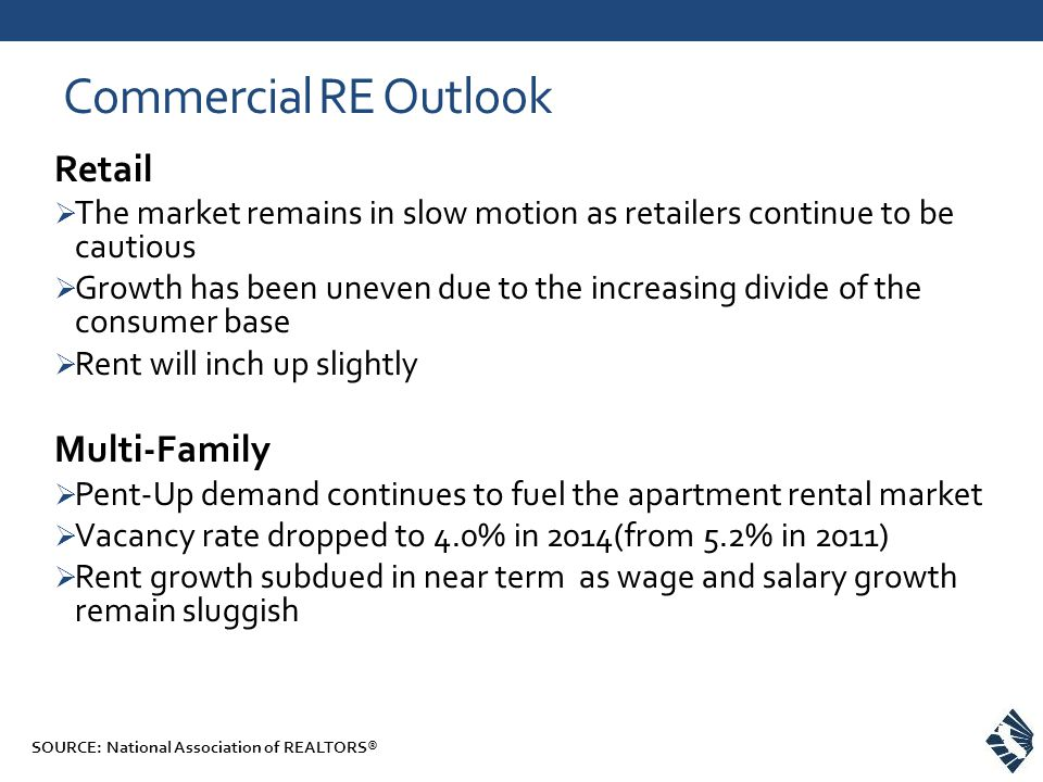 Commercial RE Outlook Retail  The market remains in slow motion as retailers continue to be cautious  Growth has been uneven due to the increasing divide of the consumer base  Rent will inch up slightly Multi-Family  Pent-Up demand continues to fuel the apartment rental market  Vacancy rate dropped to 4.0% in 2014(from 5.2% in 2011)  Rent growth subdued in near term as wage and salary growth remain sluggish SOURCE: National Association of REALTORS®