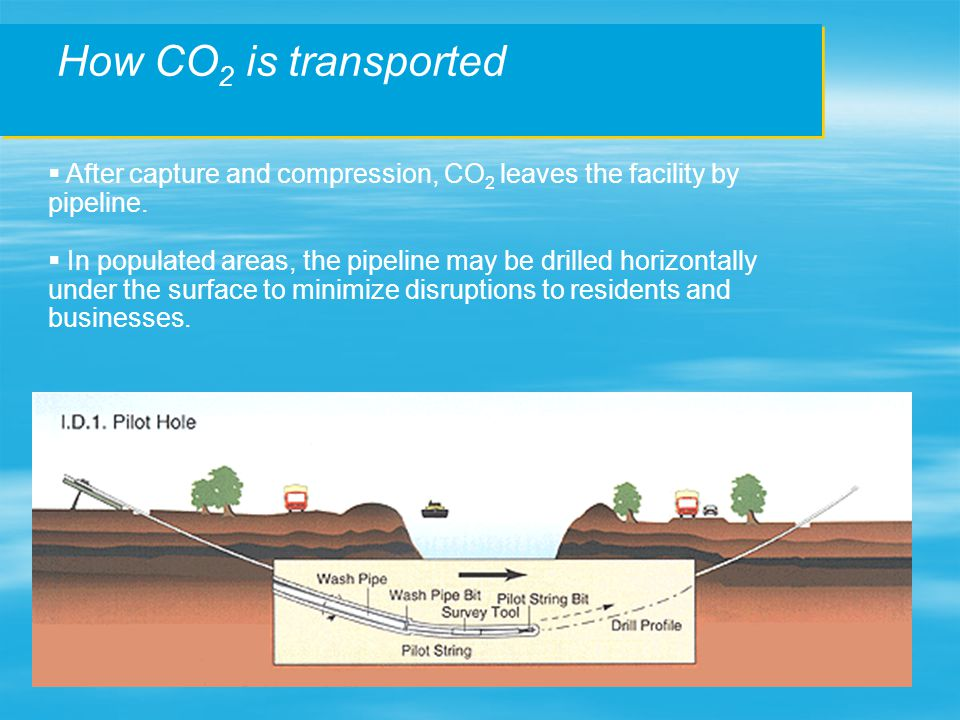 How CO 2 is transported  After capture and compression, CO 2 leaves the facility by pipeline.