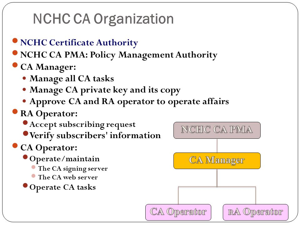 NCHC CA Organization NCHC Certificate Authority NCHC CA PMA: Policy Management Authority CA Manager: Manage all CA tasks Manage CA private key and its copy Approve CA and RA operator to operate affairs RA Operator: Accept subscribing request Verify subscribers information CA Operator: Operate/maintain The CA signing server The CA web server Operate CA tasks
