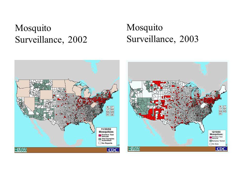 Mosquito Surveillance, 2002 Mosquito Surveillance, 2003