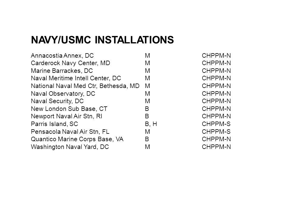 NAVY/USMC INSTALLATIONS Annacostia Annex, DCMCHPPM-N Carderock Navy Center, MDMCHPPM-N Marine Barrackes, DCMCHPPM-N Naval Meritime Intell Center, DCMCHPPM-N National Naval Med Ctr, Bethesda, MDMCHPPM-N Naval Observatory, DCMCHPPM-N Naval Security, DCMCHPPM-N New London Sub Base, CTBCHPPM-N Newport Naval Air Stn, RIBCHPPM-N Parris Island, SCB, HCHPPM-S Pensacola Naval Air Stn, FLMCHPPM-S Quantico Marine Corps Base, VABCHPPM-N Washington Naval Yard, DCMCHPPM-N