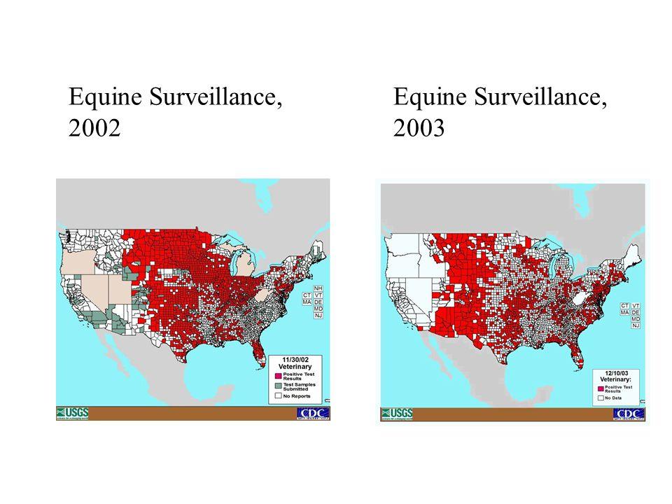 Equine Surveillance, 2002 Equine Surveillance, 2003