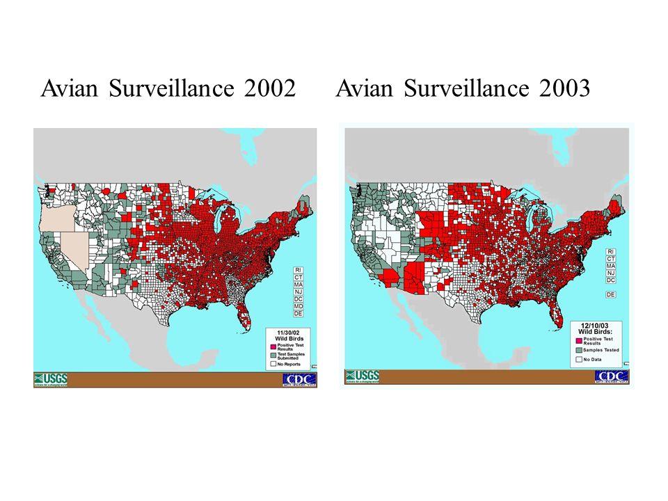 Avian Surveillance 2002Avian Surveillance 2003