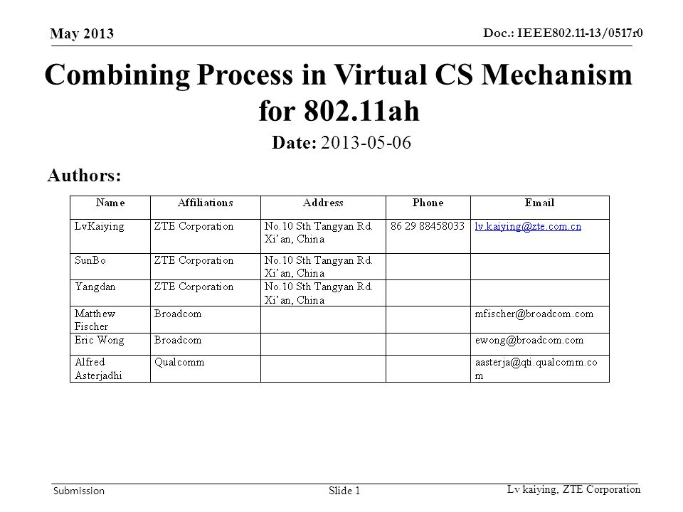 Doc.: IEEE802.11-13/0517r0 May 2013 Submission Slide 1 Authors: Combining Process in Virtual CS Mechanism for 802.11ah Date: 2013-05-06 Lv kaiying, ZTE Corporation