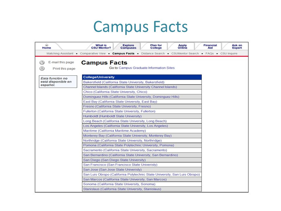 Campus Facts
