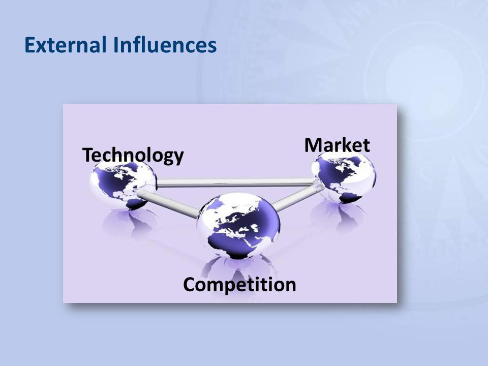 External Influences Market Technology Competition