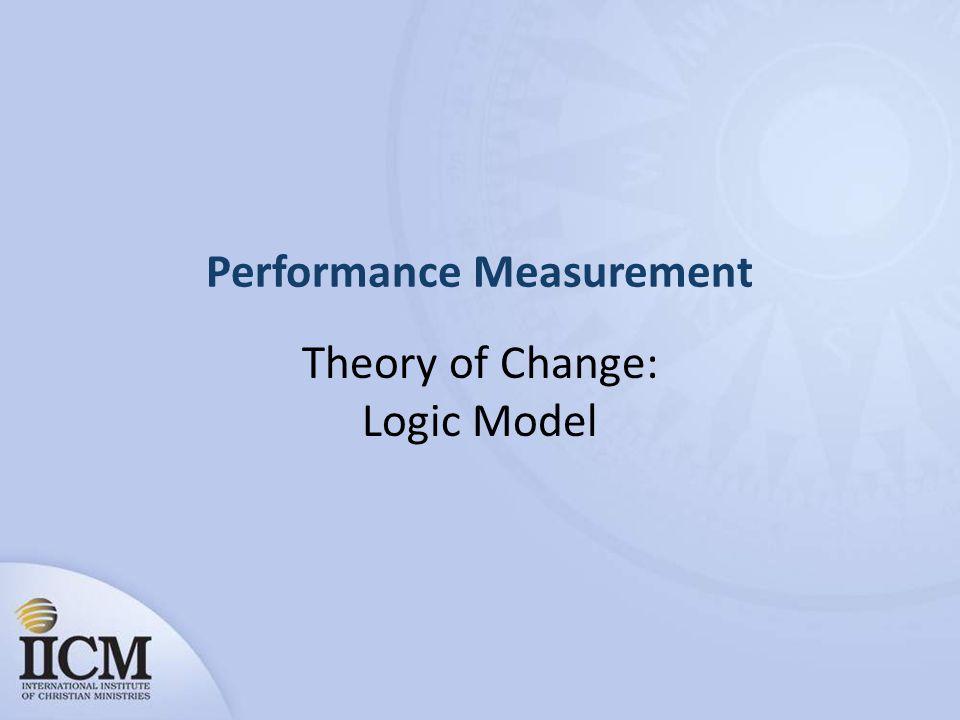 Performance Measurement Theory of Change: Logic Model
