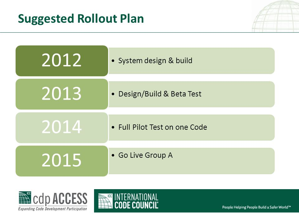 Suggested Rollout Plan System design & build 2012 Design/Build & Beta Test 2013 Full Pilot Test on one Code 2014 Go Live Group A 2015
