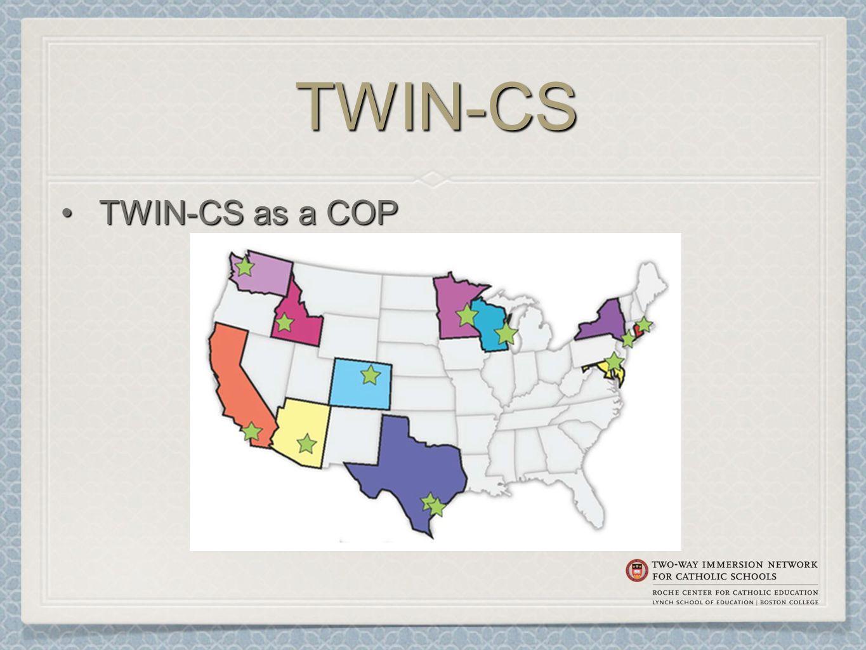 TWIN-CSTWIN-CS TWIN-CS as a COPTWIN-CS as a COP (Map)