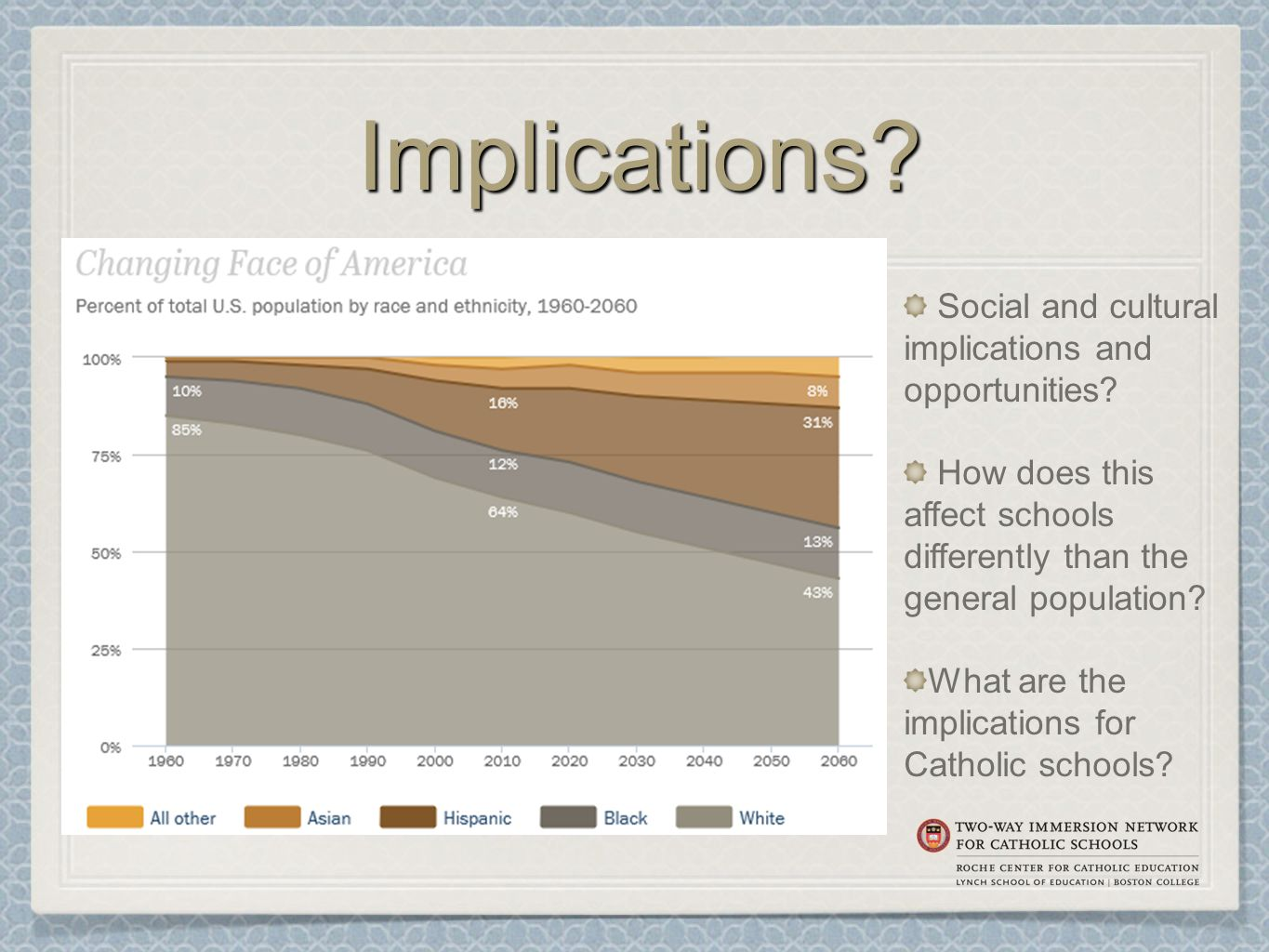 Implications Implications. Social and cultural implications and opportunities.