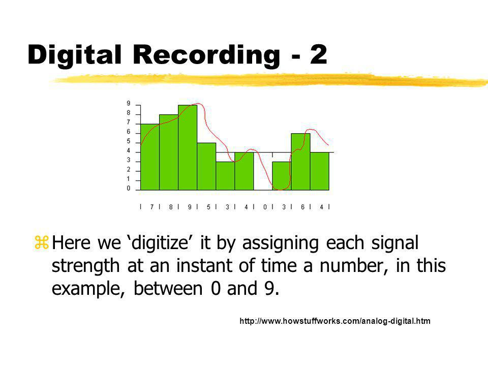 Digital Recording - 1 z Here we have a signal or wave form plotted over time.