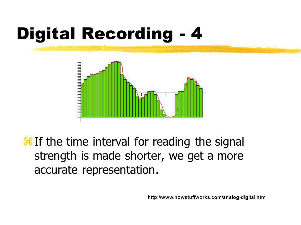 Digital Recording - 3 z If we then use the numbers to play back the signal, we would get an approximation of the original signal.