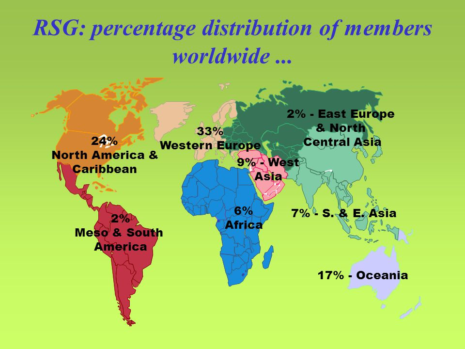 RSG: percentage distribution of members worldwide...