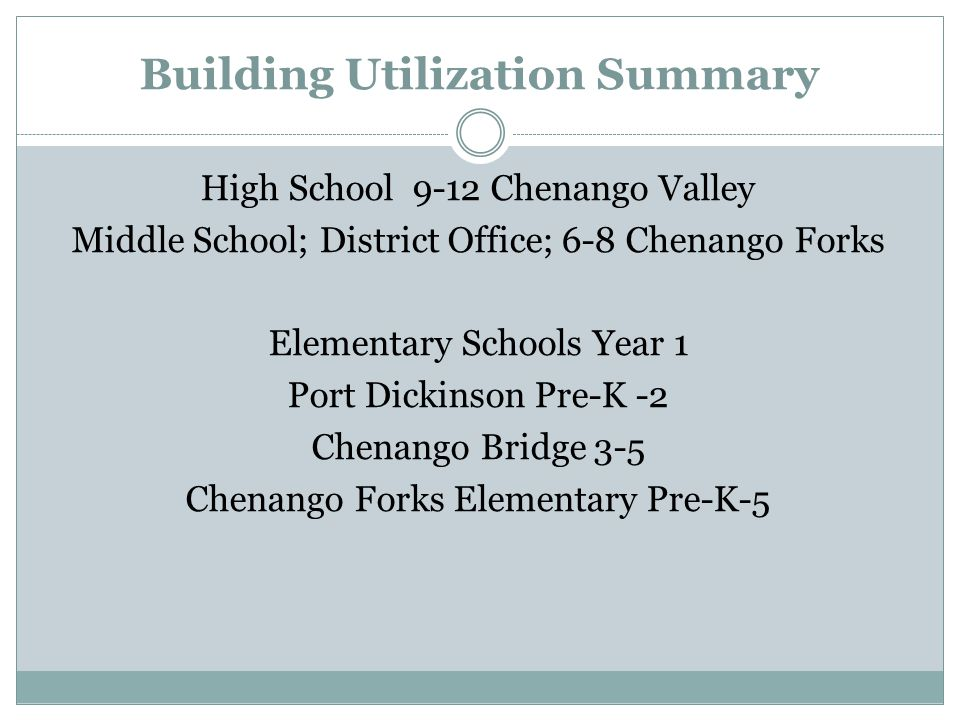 Building Utilization Summary High School 9-12 Chenango Valley Middle School; District Office; 6-8 Chenango Forks Elementary Schools Year 1 Port Dickinson Pre-K -2 Chenango Bridge 3-5 Chenango Forks Elementary Pre-K-5