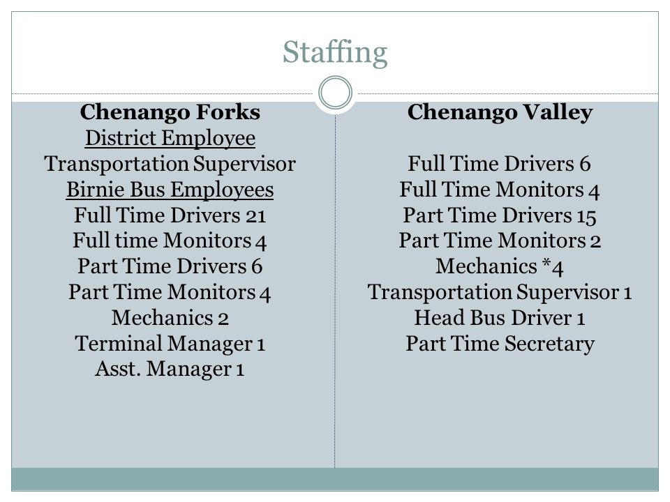 Staffing Chenango Forks District Employee Transportation Supervisor Birnie Bus Employees Full Time Drivers 21 Full time Monitors 4 Part Time Drivers 6 Part Time Monitors 4 Mechanics 2 Terminal Manager 1 Asst.
