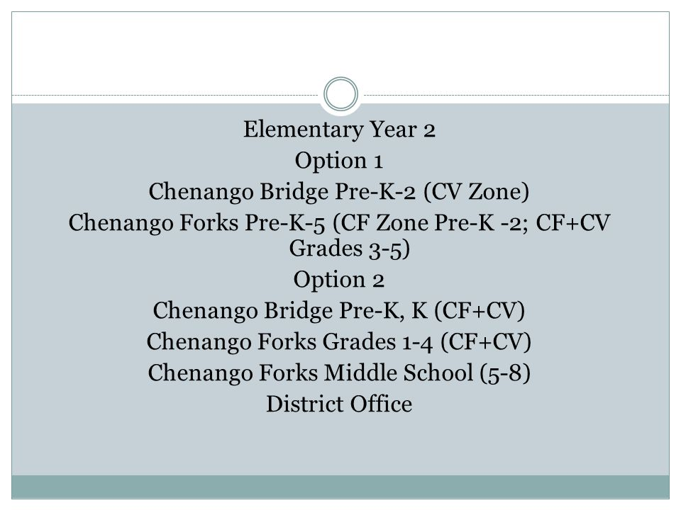 Elementary Year 2 Option 1 Chenango Bridge Pre-K-2 (CV Zone) Chenango Forks Pre-K-5 (CF Zone Pre-K -2; CF+CV Grades 3-5) Option 2 Chenango Bridge Pre-K, K (CF+CV) Chenango Forks Grades 1-4 (CF+CV) Chenango Forks Middle School (5-8) District Office