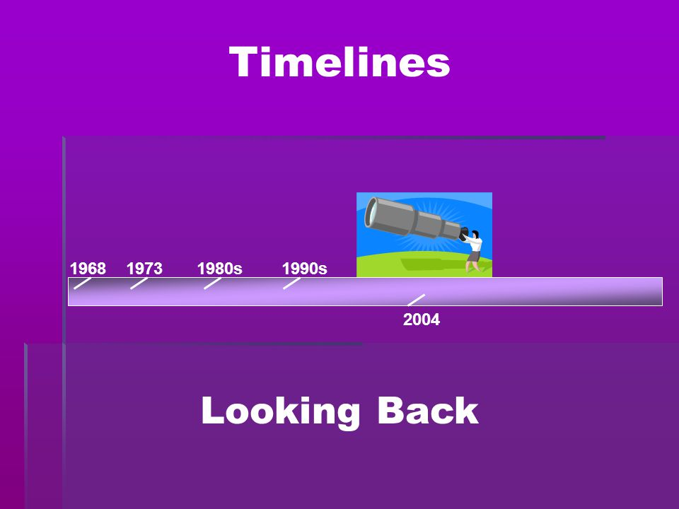 Timelines Looking at our Achievements 1990 s 1980 s 2004