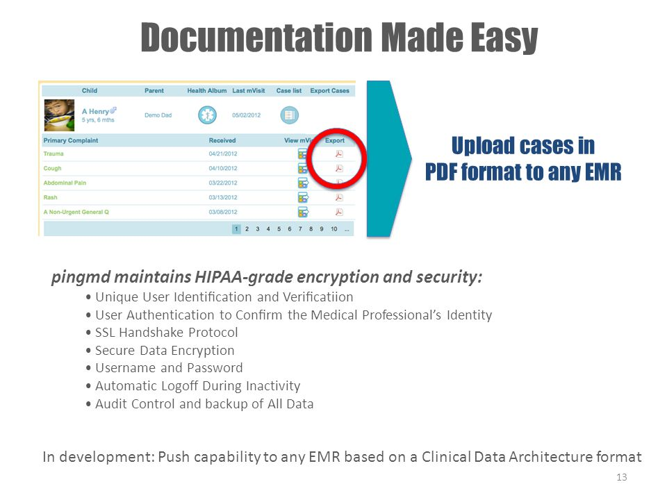 Documentation Made Easy In development: Push capability to any EMR based on a Clinical Data Architecture format Upload cases in PDF format to any EMR pingmd maintains HIPAA-grade encryption and security: Unique User Identification and Verificatiion User Authentication to Confirm the Medical Professional's Identity SSL Handshake Protocol Secure Data Encryption Username and Password Automatic Logoff During Inactivity Audit Control and backup of All Data 13