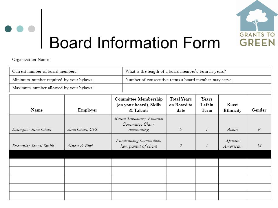 Board Information Form Organization Name: Current number of board members: What is the length of a board member ' s term in years.