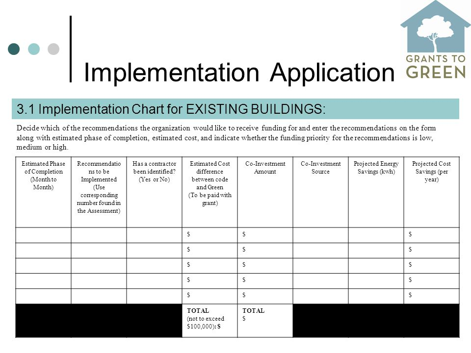 Implementation Application 3.1 Implementation Chart for EXISTING BUILDINGS: Decide which of the recommendations the organization would like to receive funding for and enter the recommendations on the form along with estimated phase of completion, estimated cost, and indicate whether the funding priority for the recommendations is low, medium or high.