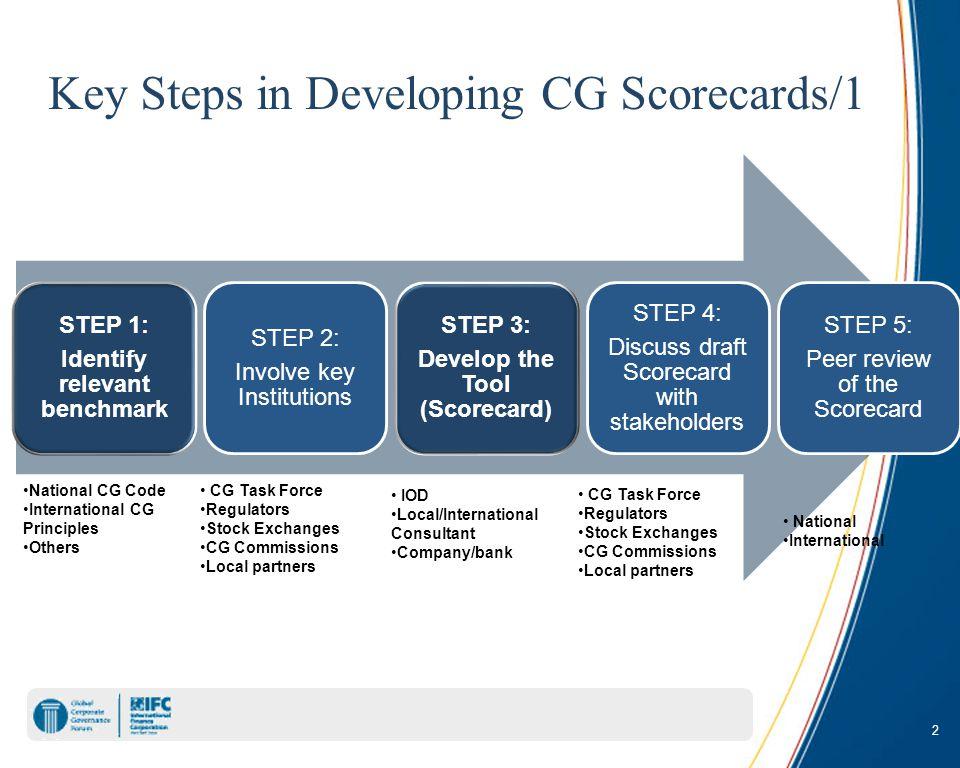 2 Key Steps in Developing CG Scorecards/1 STEP 1: Identify relevant benchmark STEP 2: Involve key Institutions STEP 3: Develop the Tool (Scorecard) ST