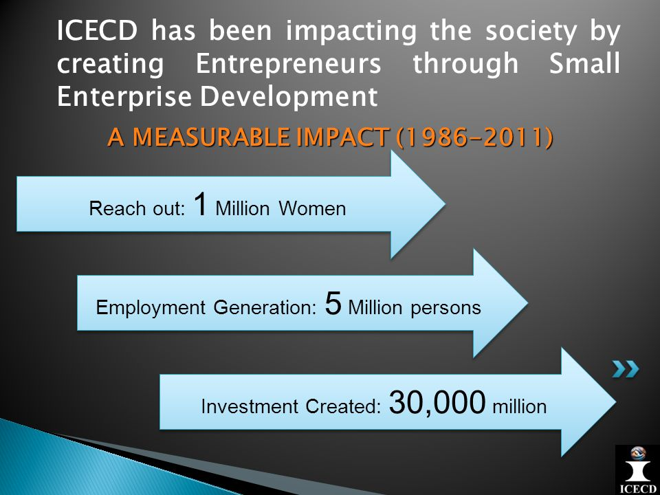 ICECD has been impacting the society by creating Entrepreneurs through Small Enterprise Development A MEASURABLE IMPACT (1986-2011) Employment Generation: 5 Million persons Reach out: 1 Million Women Investment Created: 30,000 million