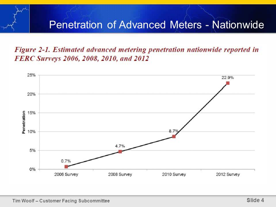 Penetration of Advanced Meters - Nationwide Tim Woolf – Customer Facing Subcommittee Slide 4
