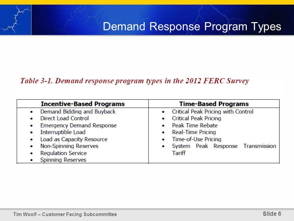 Demand Response Program Types Tim Woolf – Customer Facing Subcommittee Slide 6