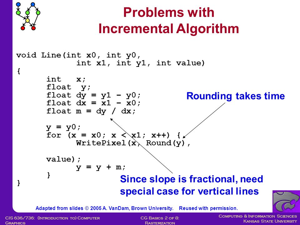 Computing & Information Sciences Kansas State University CG Basics 2 of 8: Rasterization CIS 636/736: (Introduction to) Computer Graphics Example Code // Incremental Line Algorithm // Assumes –1 <= m <= 1, x0 < x1 void Line(int x0, int y0, int x1, int y1, int value) { intx; floaty; floatdy = y1 – y0; floatdx = x1 – x0; floatm = dy / dx; y = y0; for (x = x0; x < x1; x++) { WritePixel(x, Round(y), value); y = y + m; } Adapted from slides © 2005 A.